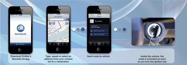 OnStar App