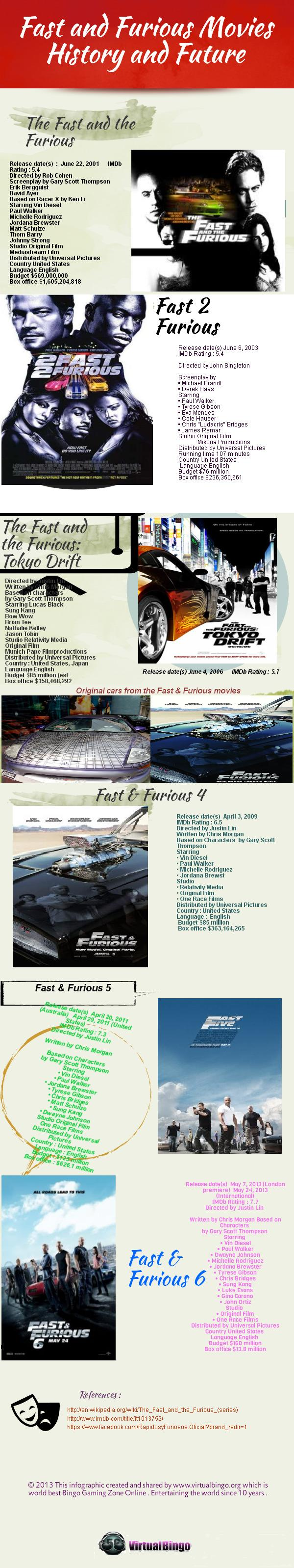 Fast and Furious Infographic